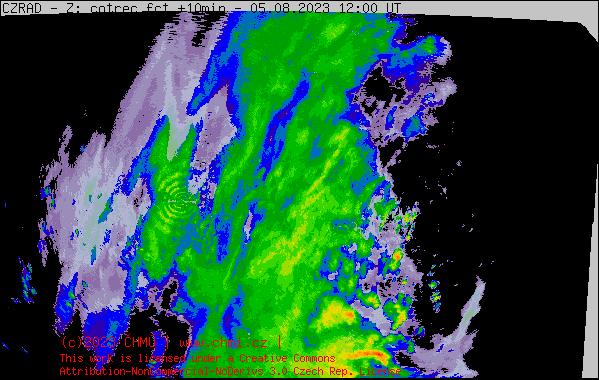 Radarový snímek, radar