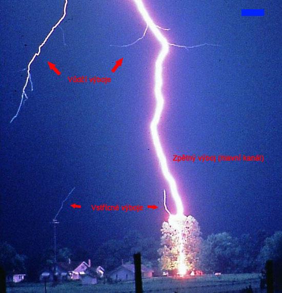 Šíří se blesk ze země do oblaku nebo obráceně?