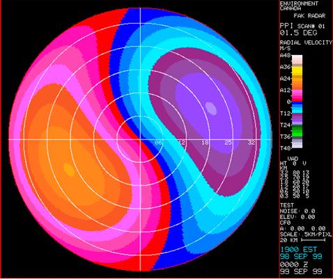 Radar Brdy