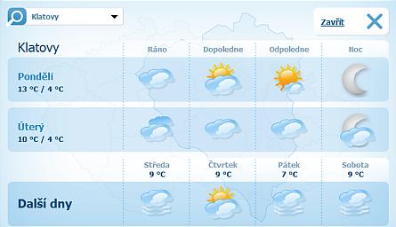 Konečně pořádný web o počasí v Česku!